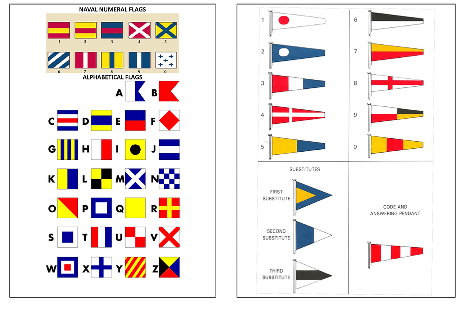 naval-numeral-flags-1_orig.png