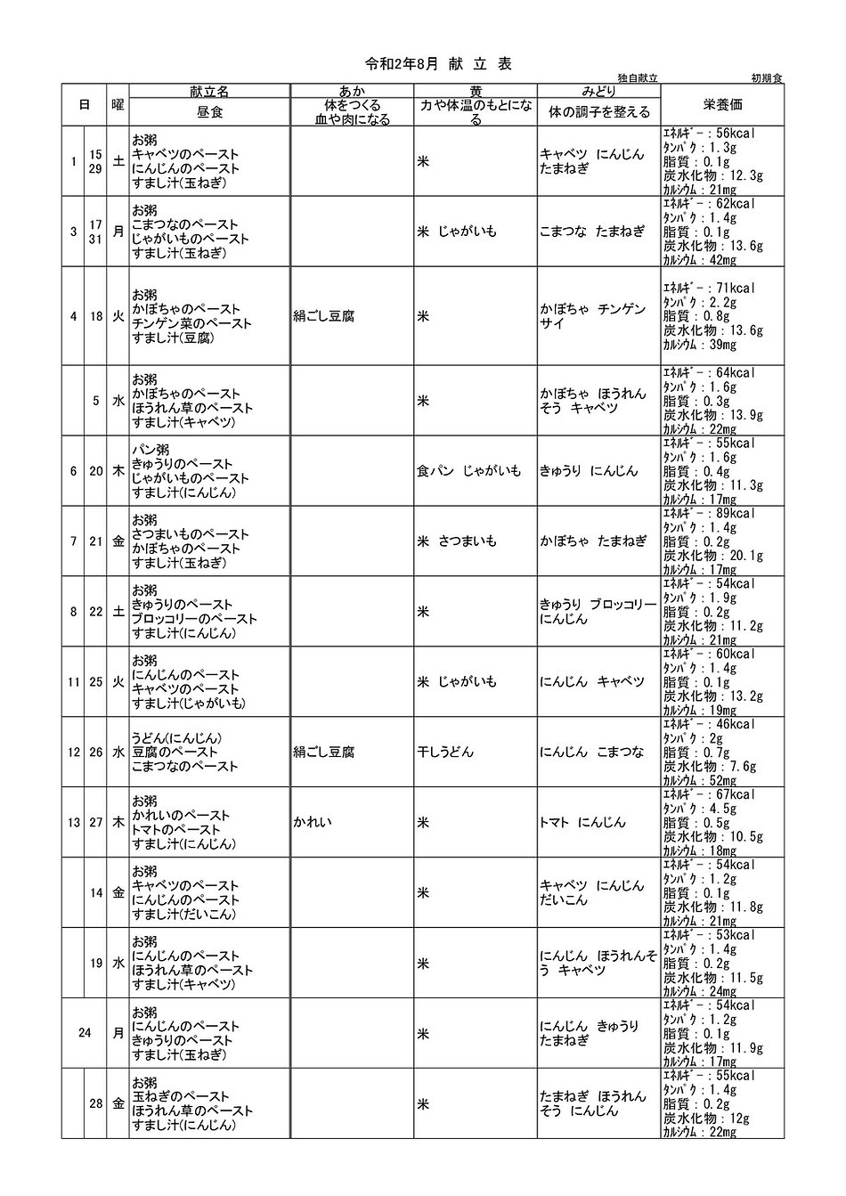 8月 キッズ献立表(初期食).jpg