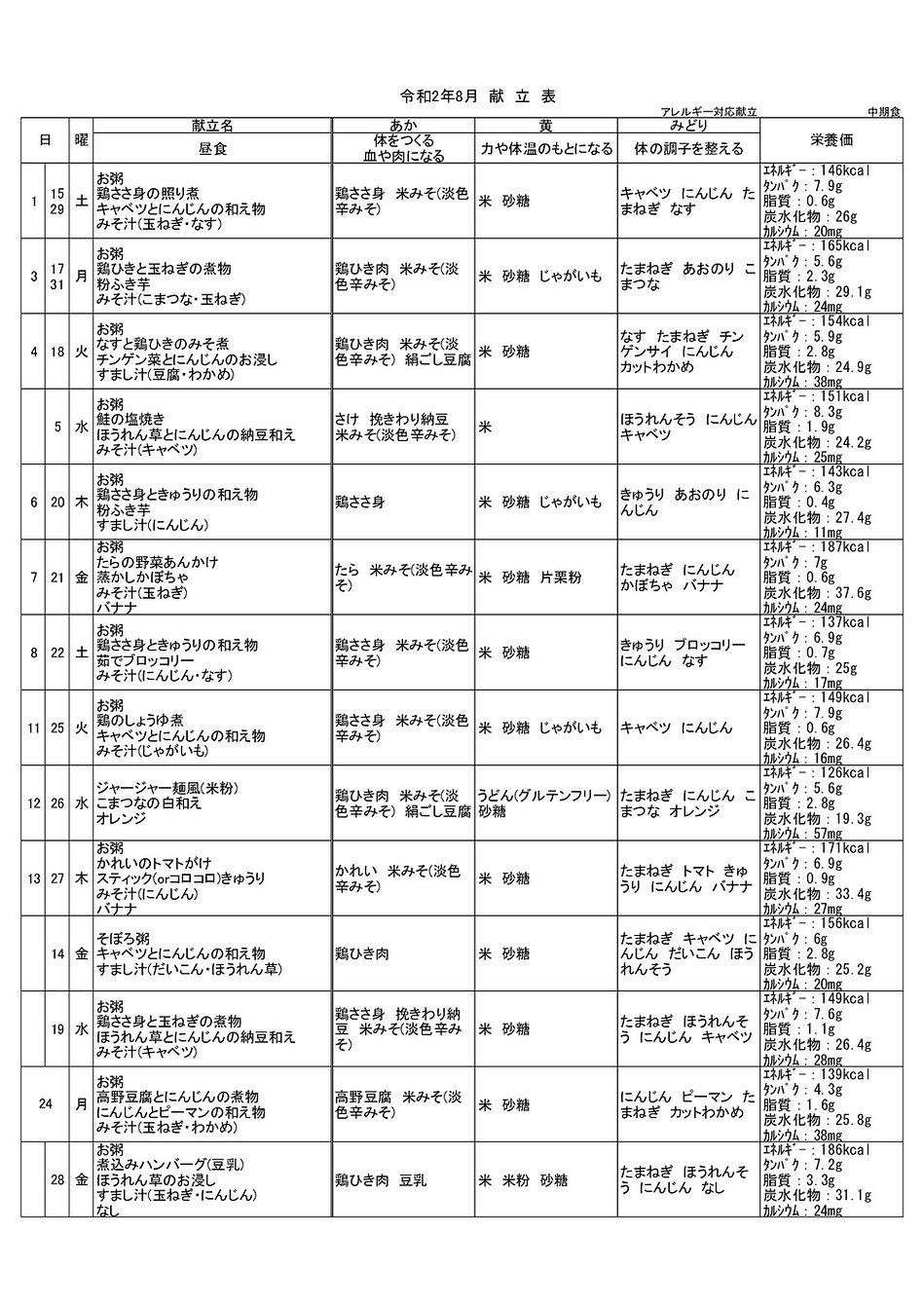 8月キッズ ★アレルギー献立表(中期食).jpg
