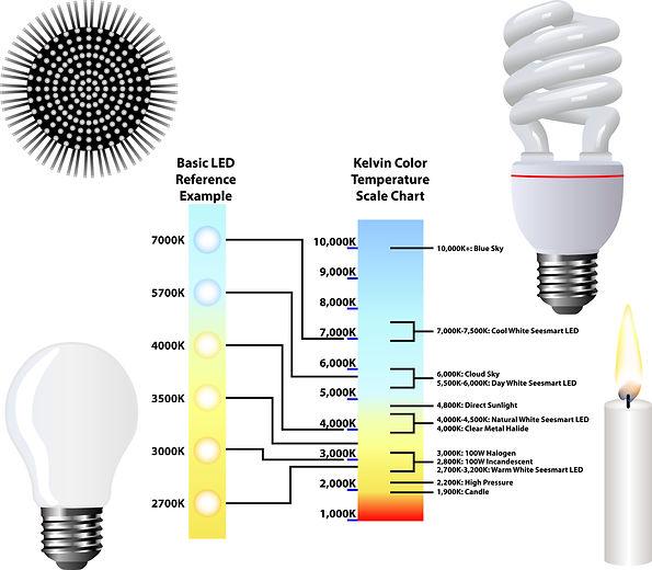 18) iluminação shutterstock_168687074 (1