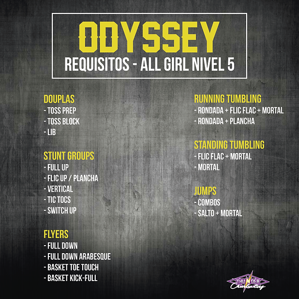 Requisitos Odyssey-01.png