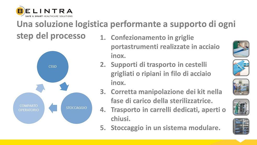Belintra - Sterisystem 1.jpg
