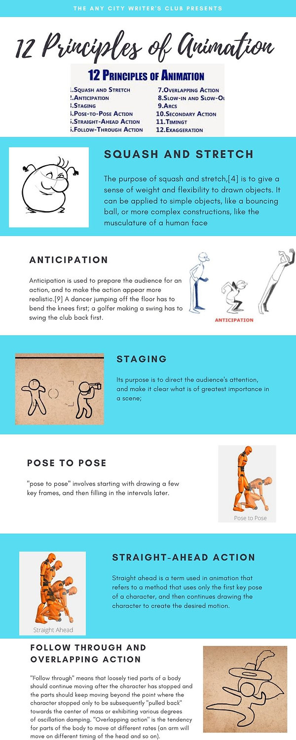 Infographic - 12 Rules of Animation.jpg