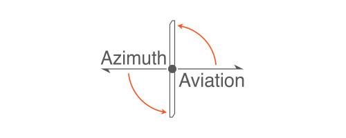 Azimuth Aviation