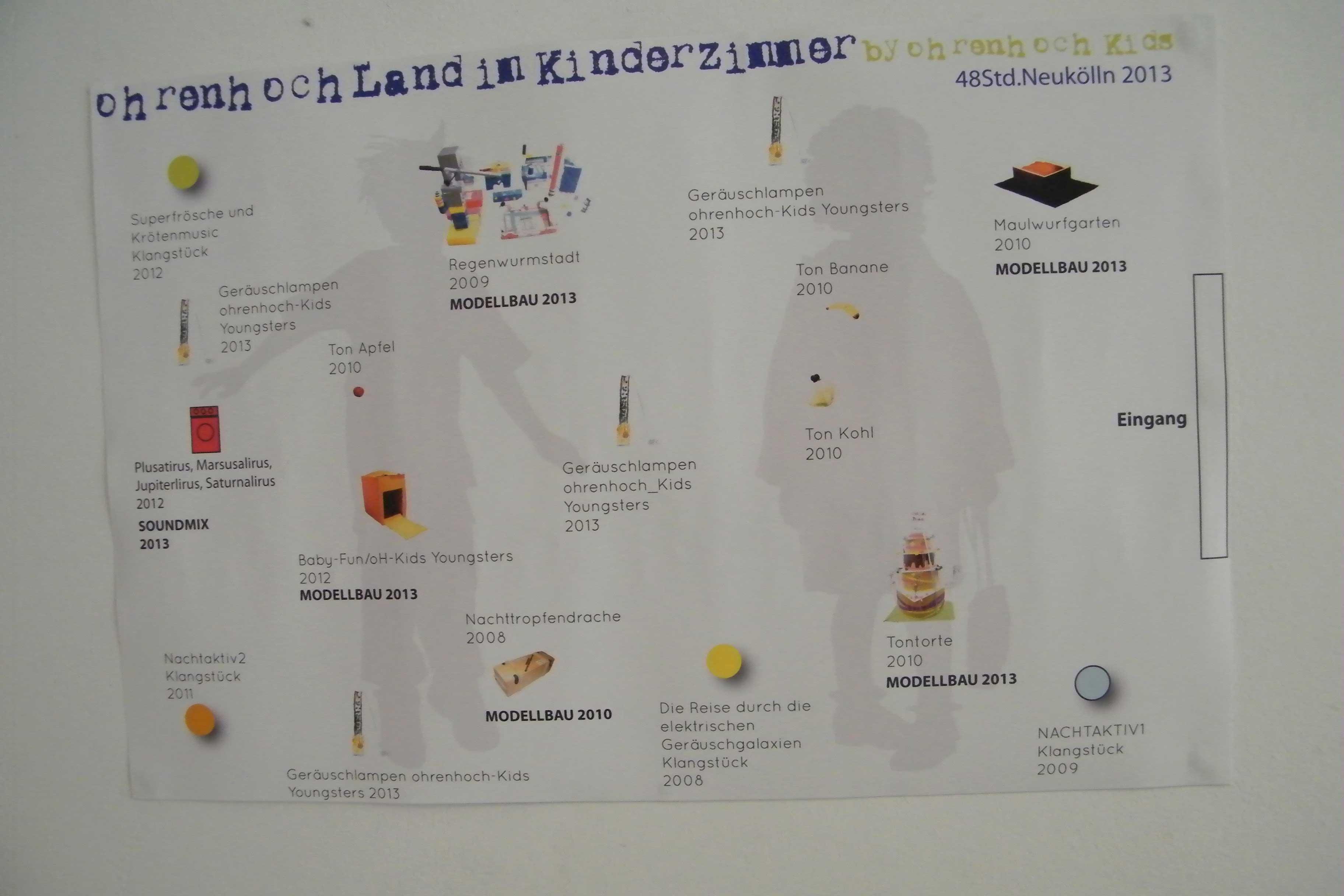 'ohrenhochLand im Kinderzimmer' 2013