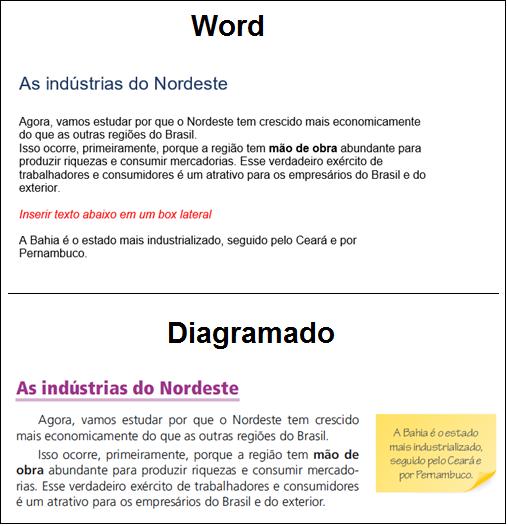 Diferença entre texto no Word e texto diagramado