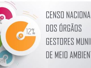 Censo ANAMMA tem resposta de quase 1000 municípios
