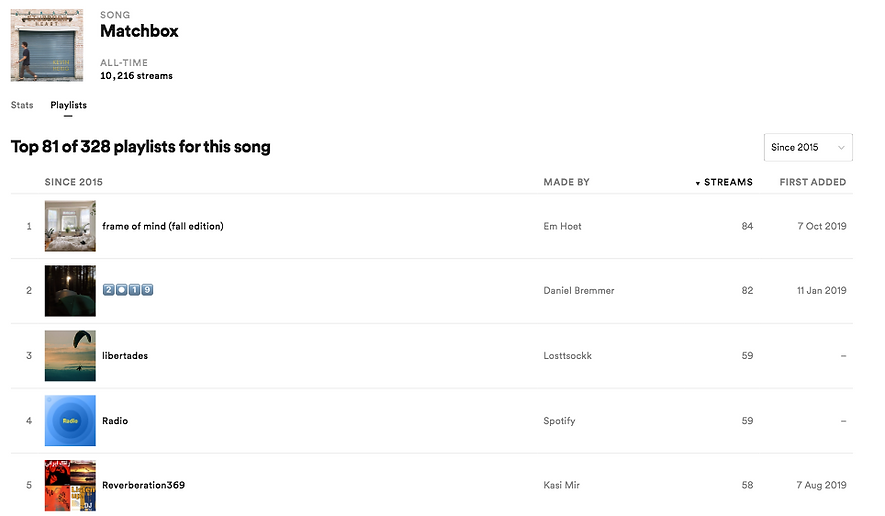 Matchbox playlists