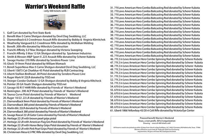 warriors weekend raffle foamboard.jpg