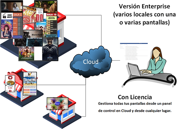 Reproductor Enterprise (con licencia mensual)