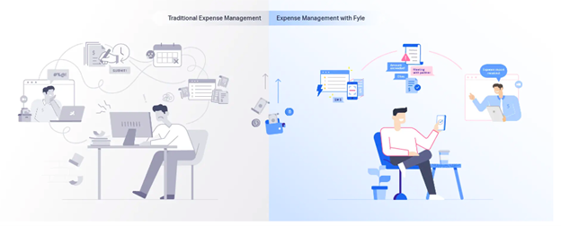 benefits-of-automated-expense-management-solution