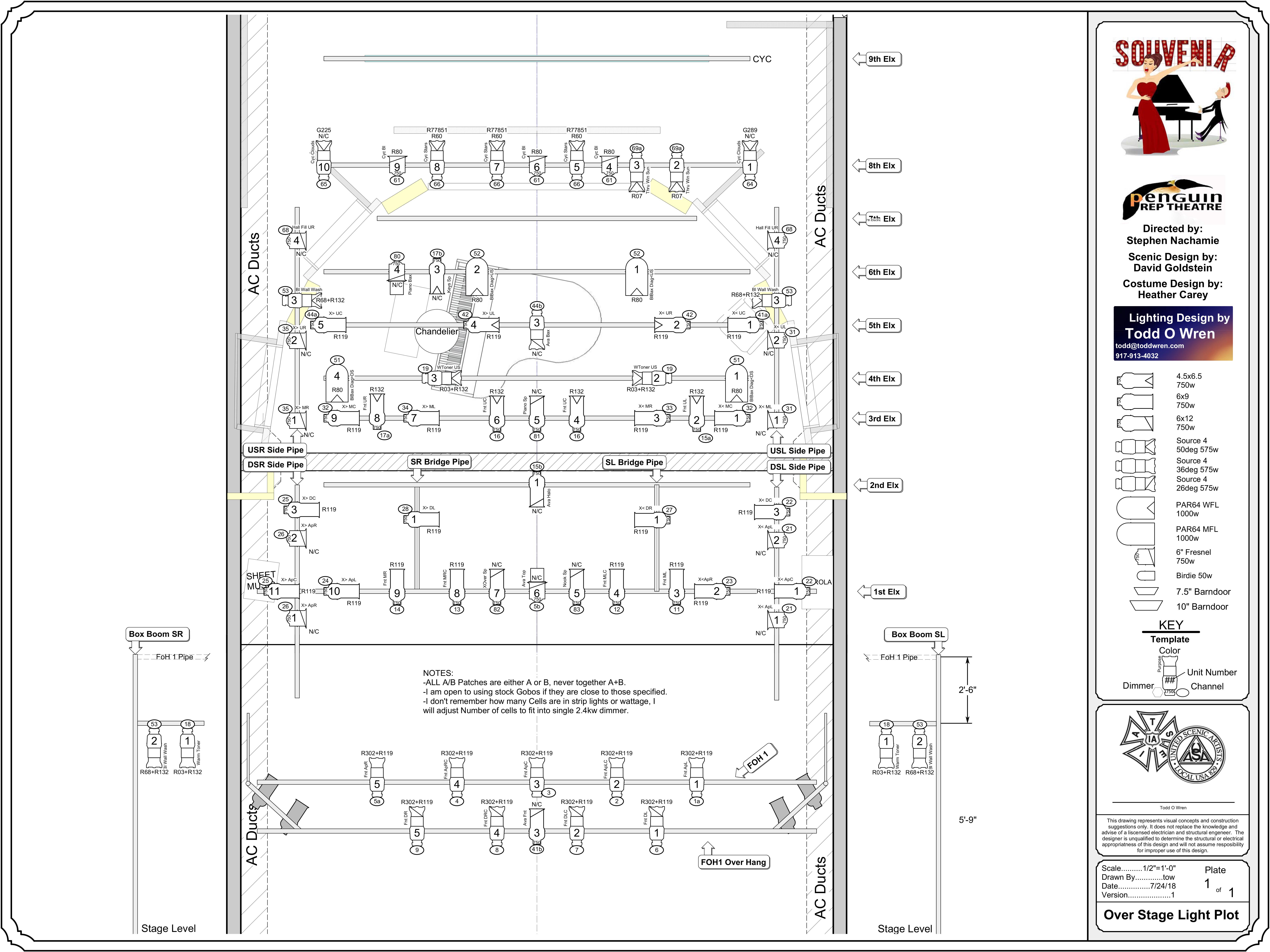 Click Link Below for PDF Plot