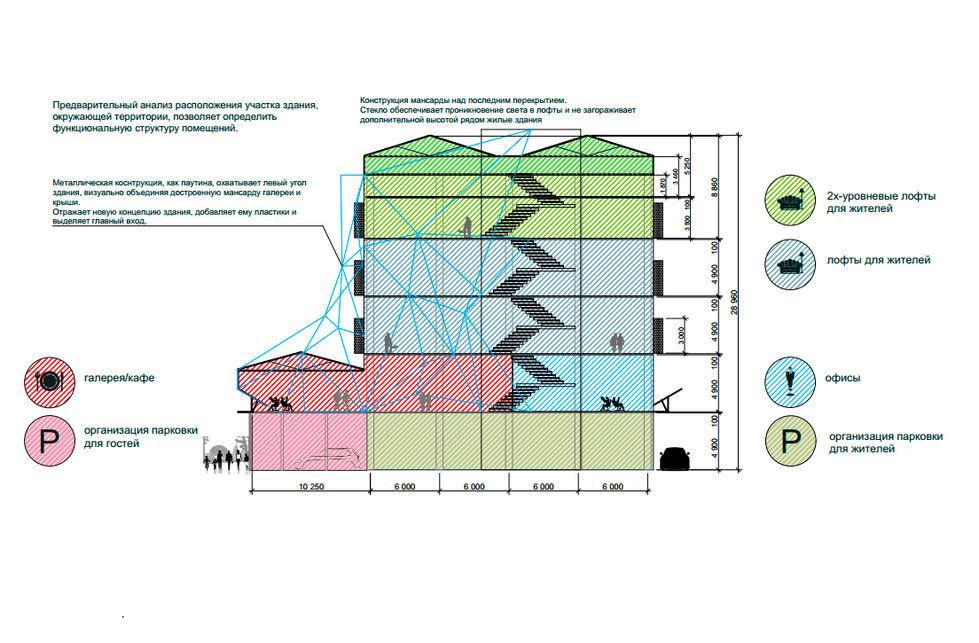 схема здания в разрезе.