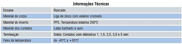 dados técnicos conctor circular