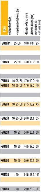 flexicon FSU