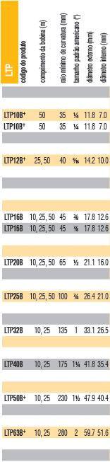flexicon LTP