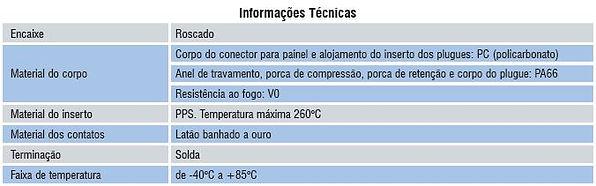 Dados técnicos conector plástico