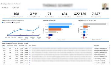 Linkedin Data analytics dashboard.png