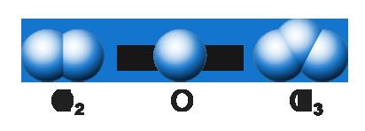 Ozono como agente desinfección