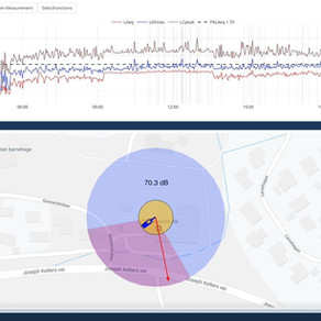 NOISE MONITORING WITH DIRECTION        using Norsonic Compass
