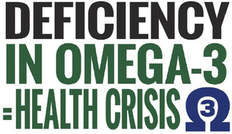 Mentions of Omega-3 in USDA Dietary Guidelines 2015 report