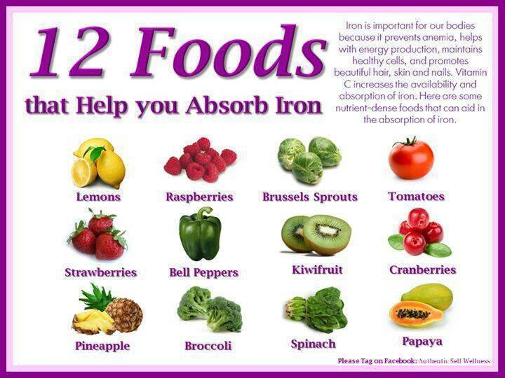 minerals in PTS foods for iron abosrp.jpg