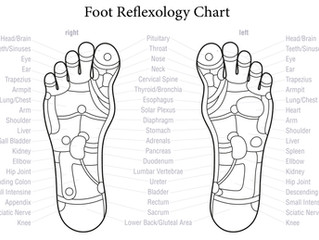 Reflexology is awesome!