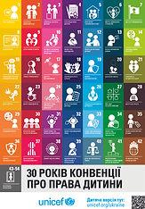 Poster Конвенція ООН про права дитини (1