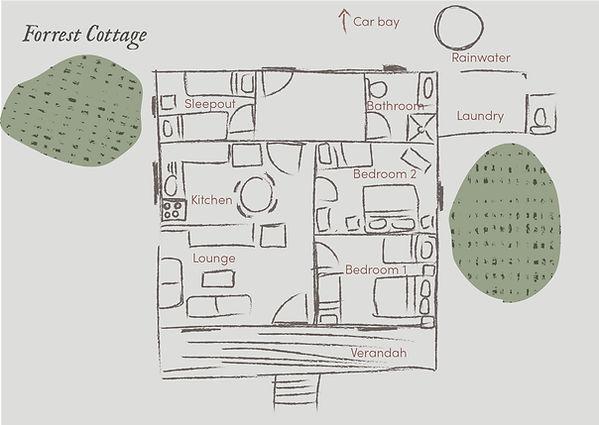 Lewana Cottage Floorplans_Forrest.jpg