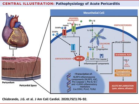 Tratamento da pericardite aguda e recorrente