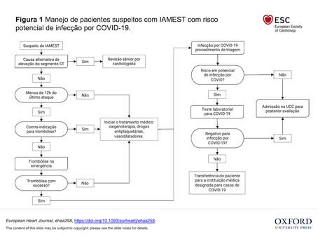 Recomendações para o gerenciamento de IAM durante o COVID-19