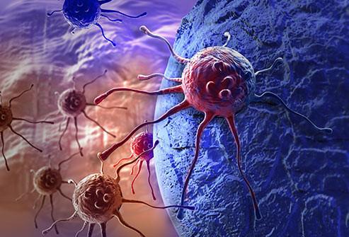 Matcha defesa contra o câncer