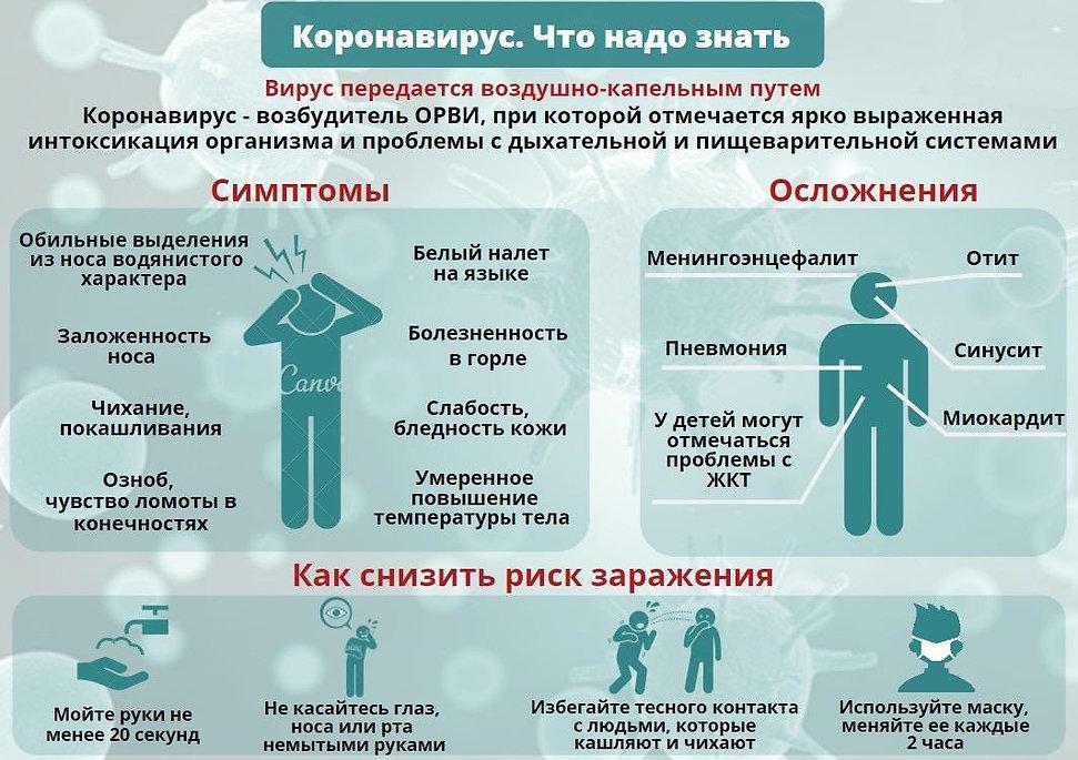 Коронавирус (1).jpeg