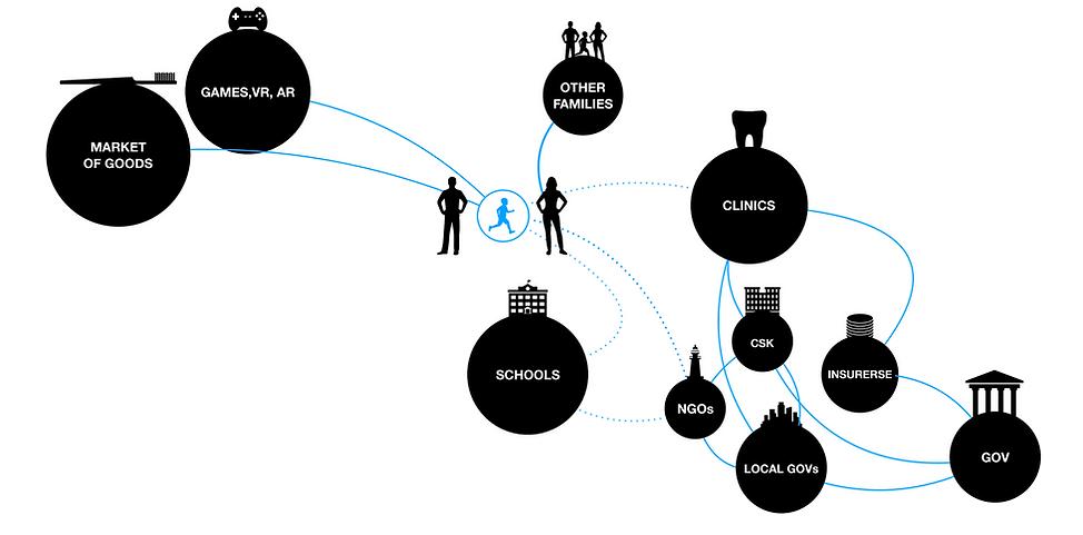 Ecosystem_map