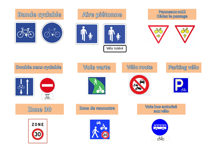 Type_d'aménagement_cyclable.png
