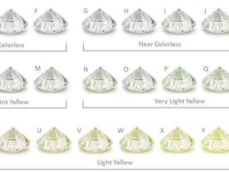 50 shades of white. All you need to know about diamond colour