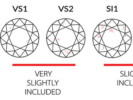 How much of a perfectionist are you? Diamond clarity scale