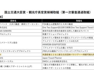 【第6回ジャパン・ツーリズム・アワード選考中〜失語症支援取組〜】