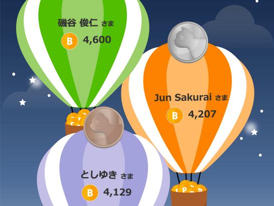 【バリアフリーマップアプリBmaps杯結果発表】