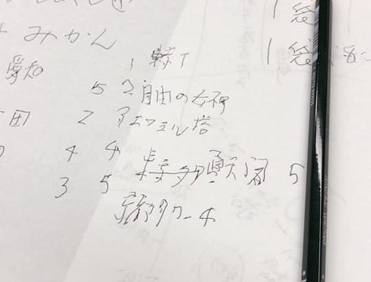 【失語症意思疎通支援コミュニケーション実習】