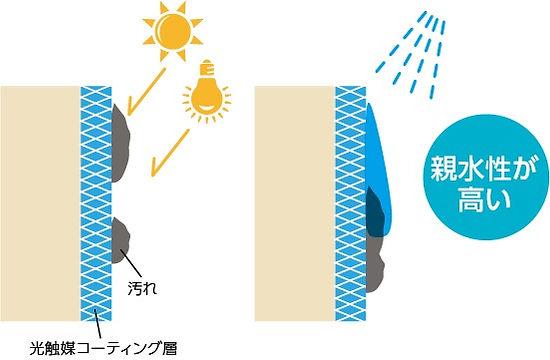 shinsuisei_edited.jpg