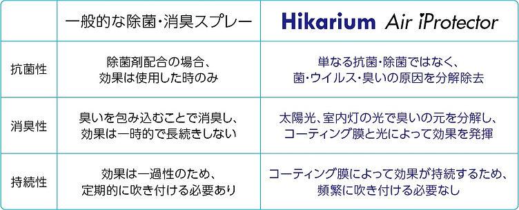 hikakuhyo_edited.jpg