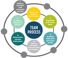EdEx Process Graphic-47.png
