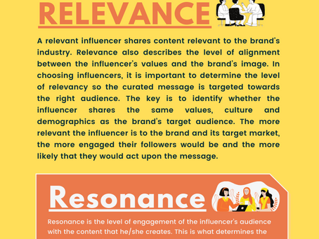 The 3Rs of Influencer Marketing