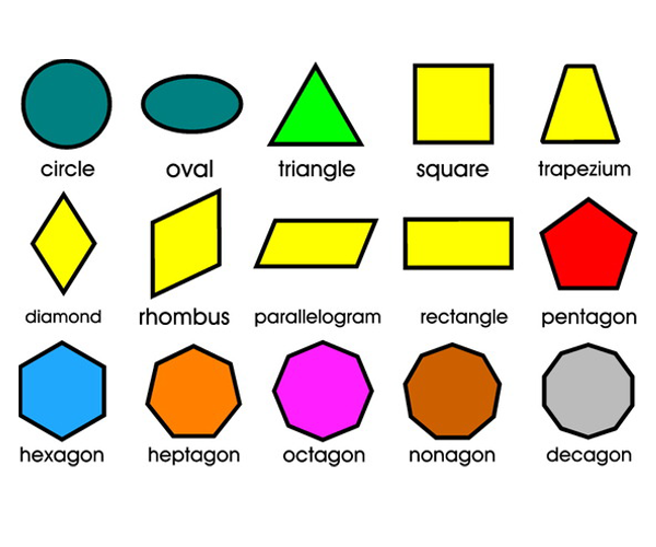 2d shapes element of design