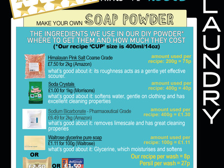 The Ingredients In Our DIY Soap Powder