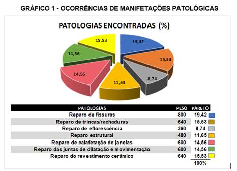 Gráfico de Patologias.png