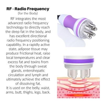 RF - Body