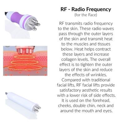 RF - Face
