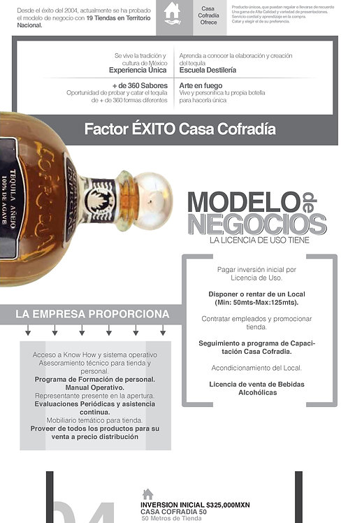 Casa Cofradia: Specialty Tequila Tasting Franchise